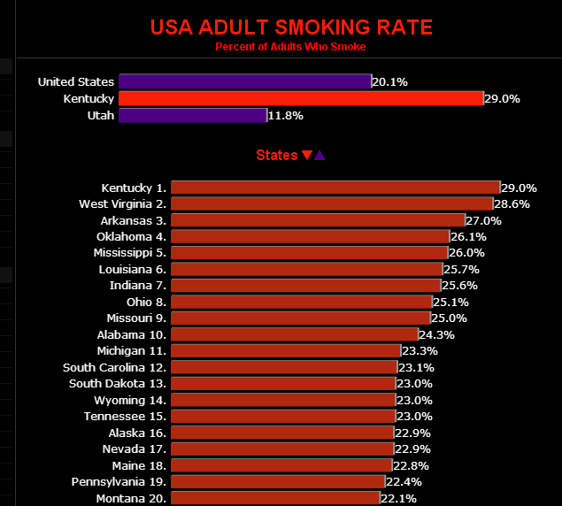 US_Adult_Smoking_Rate_001