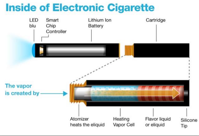 e-cigarette1