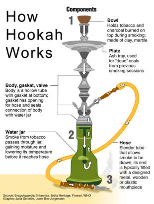 Hookah1
