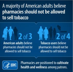 tobacco_sales_in_pharmacies